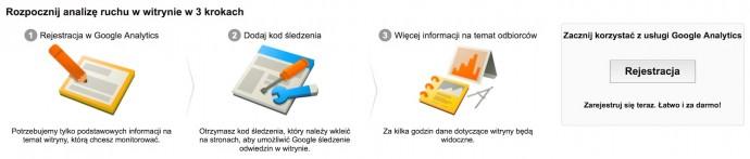 Google Analytics - rozpoczęcie rejestracji
