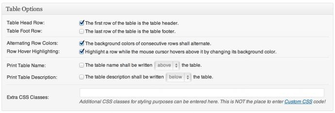 TablePress - opcje tabeli