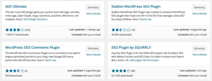 WordPress 4.0 - lista wtyczek
