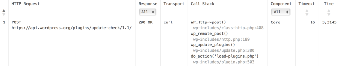Query Monitor - HTTP Requests
